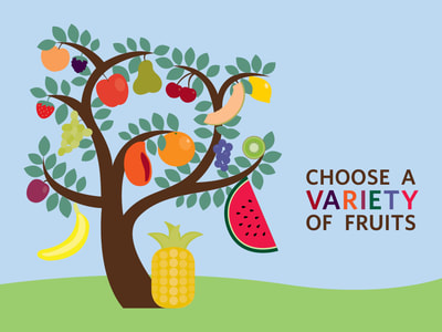 This illustrated infographic with a blue sky and a green hill shows a stylized brown tree that grows all different kinds of colorful fruit. The headline reads: Choose a variety of fruits.