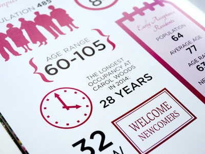 (Close-up photograph of an infographic for Carol Woods, using magenta purple and black graphics and numbers against a white background.)